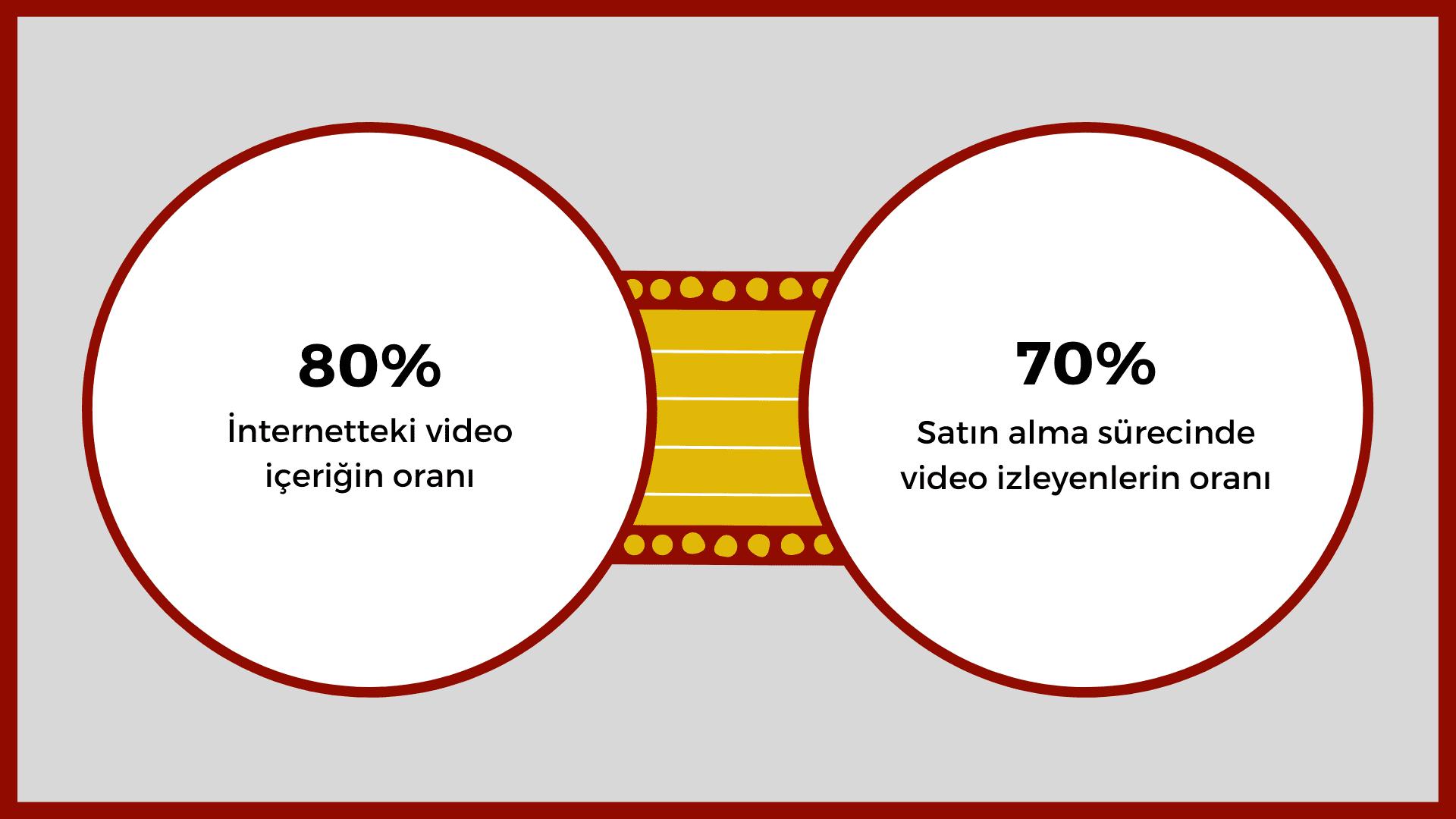 video tanıtım filmleri firmalar için neden önemli
